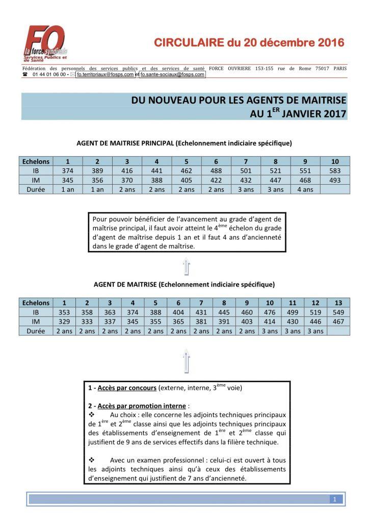 circulaire-agents-de-maitrise-au-1er-janvier-2017